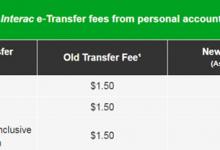 TD减少Interac e-Transfer费用-加拿大信用卡