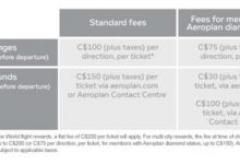"""""""糟透了""""——Aeroplan变更/退票费用-加拿大信用卡"""
